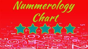 numerology reading free birthday card numerology chart
