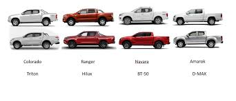 4x4 utes in 2015 and beyond october 2015 practical motoring