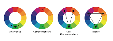 color wheel schemes introducing the colour wheel spectrum noir colouring system from