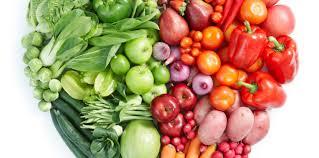 10 most important foods for women u2013 blue lotus fertility