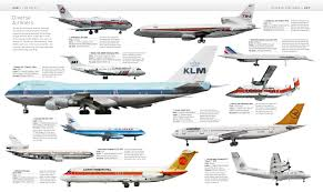 the meaning and symbolism of the word aircraft