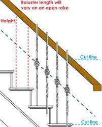 Stair Banister Height Install Iron Balusters To Glam Up Your Staircase Surprisingly