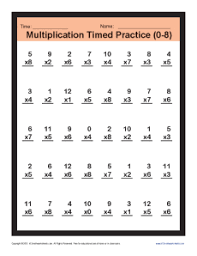 8 multiplication worksheet free worksheets library download and