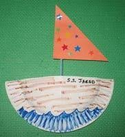 shapes boat here is a boat made from shapes you could have the