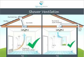bathroom exhaust fan installation through roof u2013 beuseful