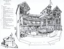 it took a lot of time to create and figure out the globe theatre