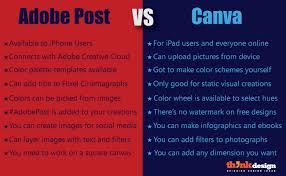 canva color palette ideas adobe post or canva â which one do you like think design