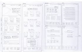 ui u0026 ux sitemap wireframe ios user persona sketch