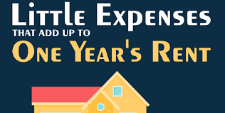 average rent cost little expenses that add up to one year s rent infographic
