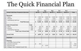 small business financial plan template business plan templat