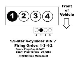 1 9 4 cylinder vin 7 firing order ricks free auto repair advice
