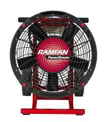 ramfan turbo ventilator turbowentylator oddymiający ramfan ex520