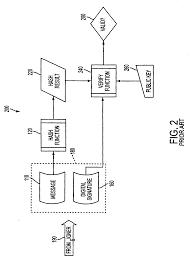 patent us20090083372 system and methods for distributing trusted