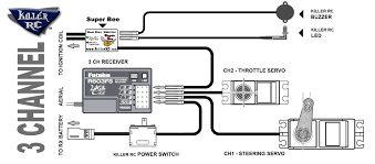 rc car gas wiring diagram rc wiring diagrams