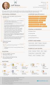 Resume Look Like Does Jeff Bezos Resume Look Like