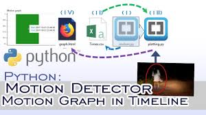 html design graph python motion detector and motion graph in html youtube