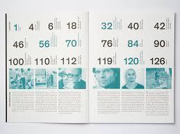 design magazin some magazine 5 identity slanted typo weblog und magazin