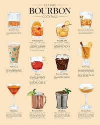old fashioned cocktail drawing 12 classic bourbon cocktails for bourbon heritage month infographic