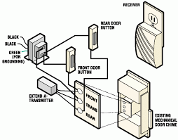 doorbell wiring diagram doorbell installation doorbell