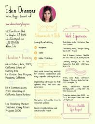 How To Make A Quick Resume Download How To Make A Resume Stand Out Haadyaooverbayresort Com