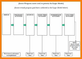 6 logic models templates service letters