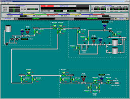 scada shafer kline u0026 warren