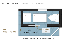 set of simple 2d flat vector icons furniture for floor plan save