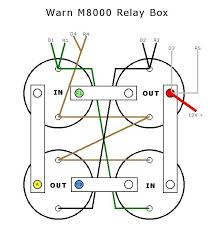 wiring diagram 8000 warn winch wiring wiring diagrams collection