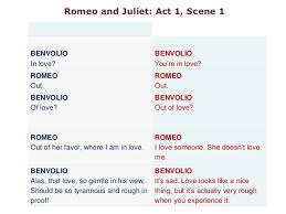 romeo and juliet lessons analysis activities and resources for 6 u2026