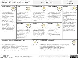 Simple Business Model Template 11 Persona Templates For Starters And Where To Download Boardview