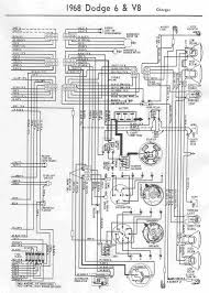 car wiring charger electrical diagram of 1968 dodge 6 and throughout
