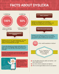 some facts about dyslexia infographic general resources