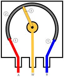 potentiometer primer phidgets legacy support