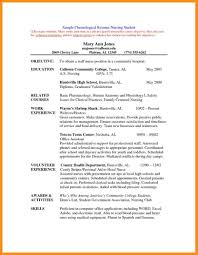 Objectives For Resume Sample by Free Nurse Practitioner Resume Example Nurse Practitioner Resume