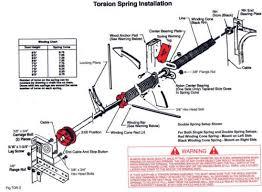 haulmark trailer wiring diagram coachmen chaparral wiring diagram