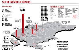 data map economic data map visual ly