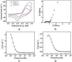 nickel oxide nanotube synthesis using multiwalled carbon nanotubes