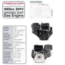 13 hp 420cc ohv predator horizontal shaft engine gopowersports com