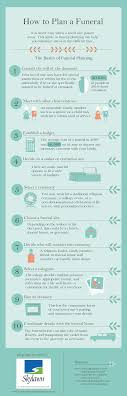 how to plan a funeral 10 interesting funeral infographics urns online