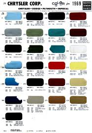 auto paint codes correct dash metal color for fathom blue 70