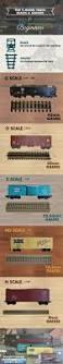 g scale garden railway layouts 104 best model railroad images on pinterest model trains model