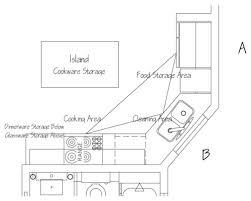 Kitchen Triangle Design Kitchen Design The Kitchen Triangle Pagazzi