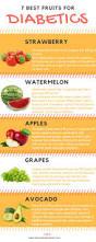best 25 diabetes remedies ideas on pinterest remedies for