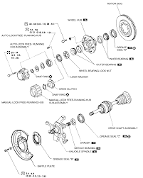 repair guides front suspension front axle hub and wheel