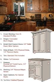 Kitchen Cabinet Features Cabinet Features Amish Cabinets Of Denver