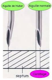 chambre implantable infirmier bonnes pratiques d utilisation d une chambre à cathéter implantable