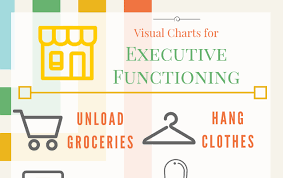 executive function visual charts for kids struggling with