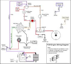 indmar engine wiring diagram teamtalk
