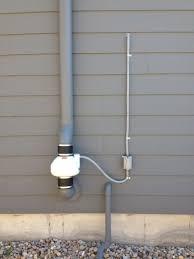 Radon Mitigation Cost Estimates by Radon Llc Radon Mitigation Testing In Littleton Co