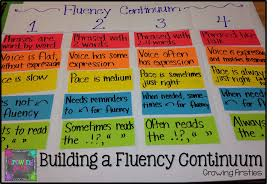 building a fluency continuum growing firsties